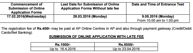AP ECET Notification 2017 Apply Online