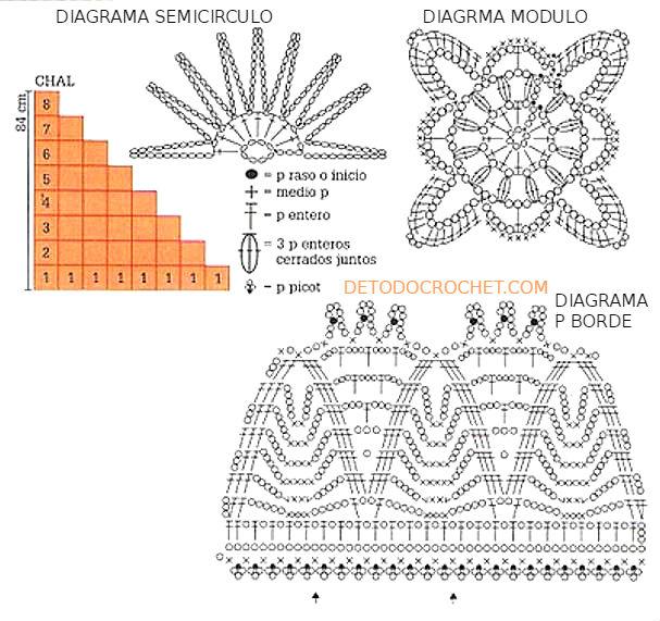 moldes y diagramas de puntos para tejer el chal