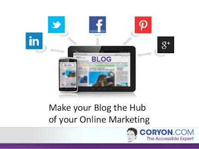 Memadukan Media Sosial dan Blog untuk Pengembangan Bisnis