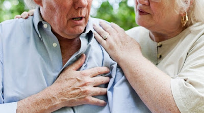 Apa Itu Penyakit Lemah Jantung atau Kardiomiopati?