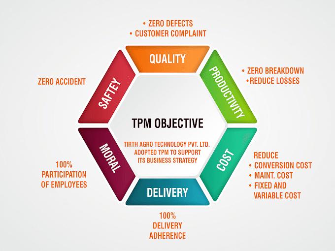 Lean TPM A Blueprint for Change [livre][pdf]