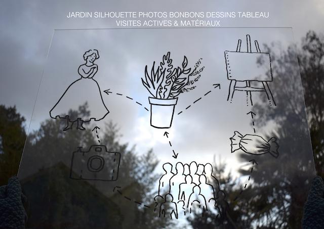 Sylvie LE GAC, Stéphane TESSON, Artistes au jardin, Cactus Quimper 2018