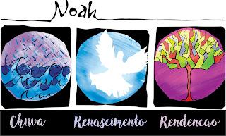 Parashat Nôach - Gênesis 6:9-11:32
