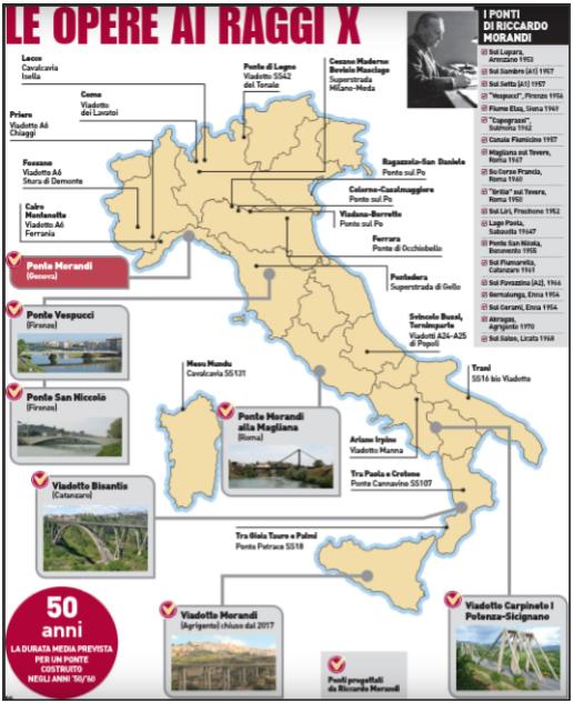 Alcuni ponti a rischio in Italia