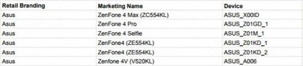 Model Asus Zenfone 4 Yang Akan Rilis Tahun 2017 2