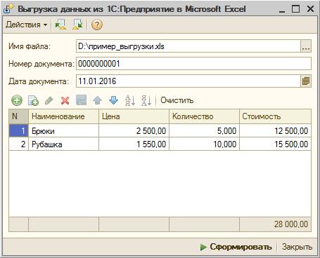 Сама форма отчета доступна к редактированию, а поля табличного документа - нет.