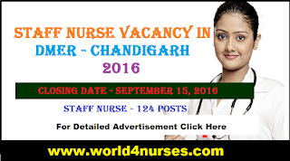 http://www.world4nurses.com/2016/09/staff-nurse-vacancy-in-chandigarh.html