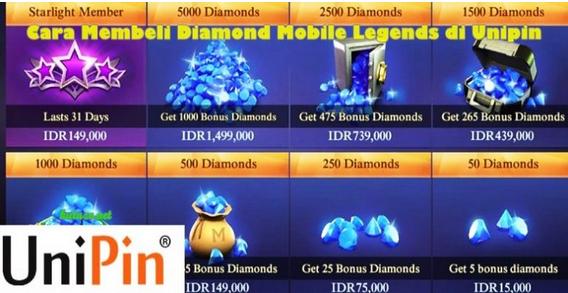Cara Membeli Diamond Mobile Legends Di Unipin
