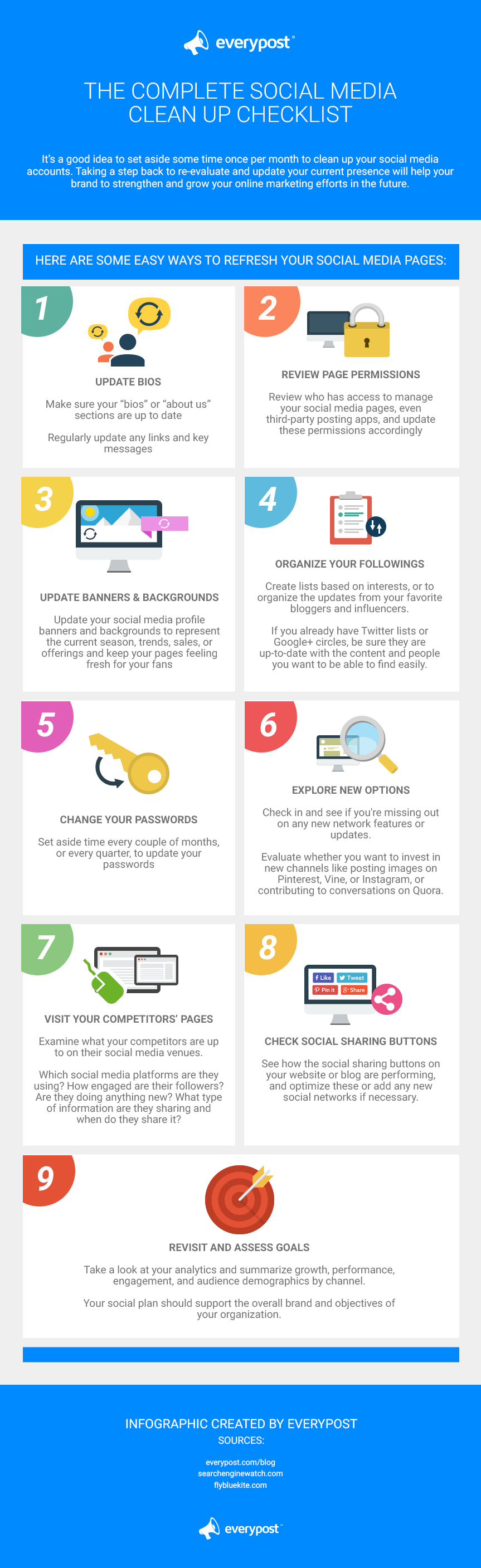 How To Refresh Your Social Media Marketing strategy - #infographic