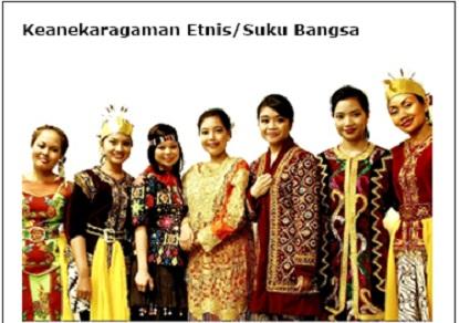 Keanekaragaman Suku Dan Budaya Bangsa Indonesia Tribal And Cultural