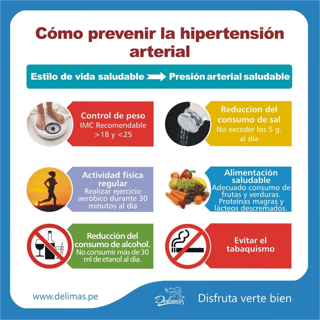 Experto Hipertensión en Managua
