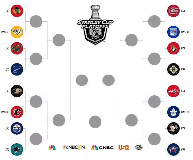 HOCKEY HIELO - NHL 2016/2017 Playoffs