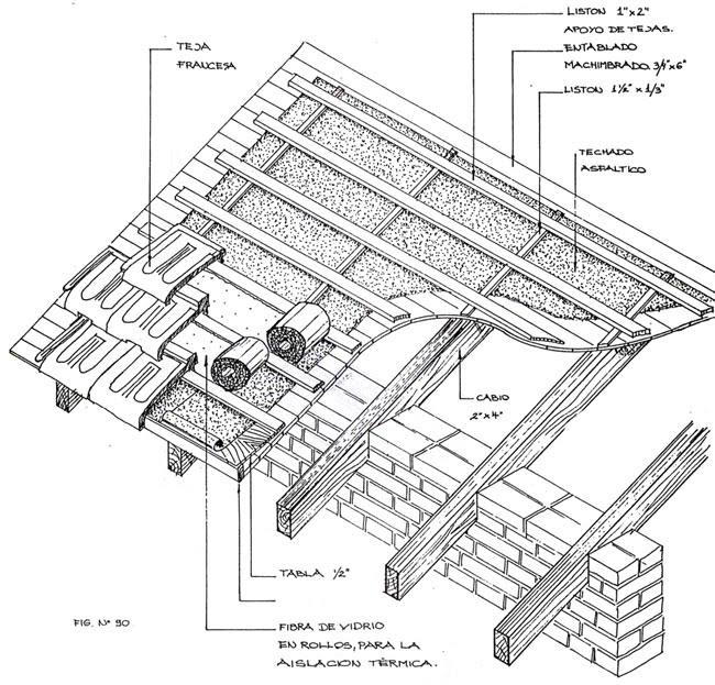 Arquitextex detalles constructivos convencionales - Detalle constructivo techo ...