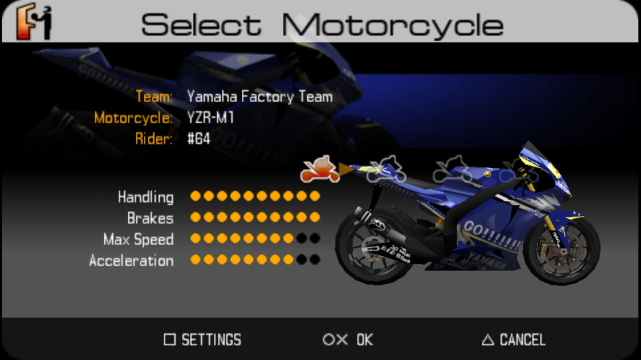 Download Game Ppsspp Moto Gp 2017