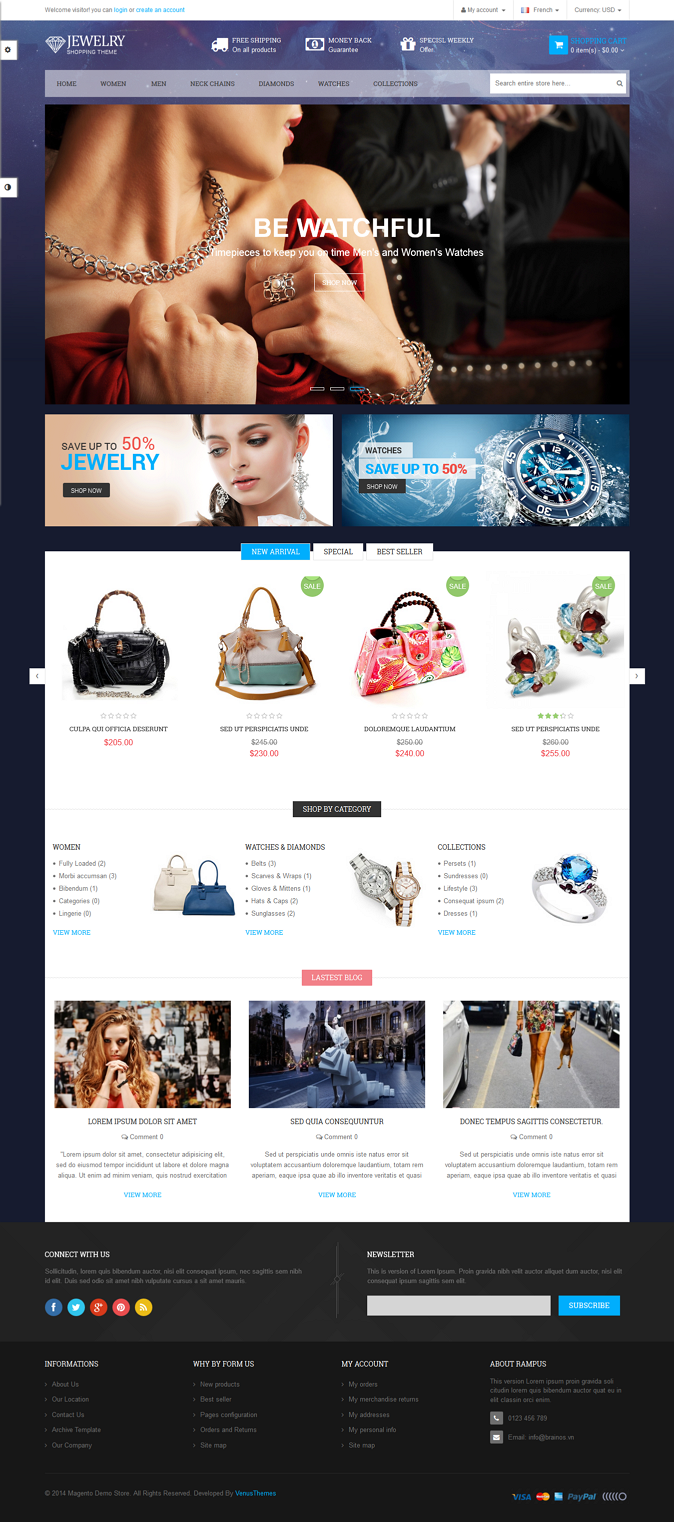 themeforest eCommerce theme