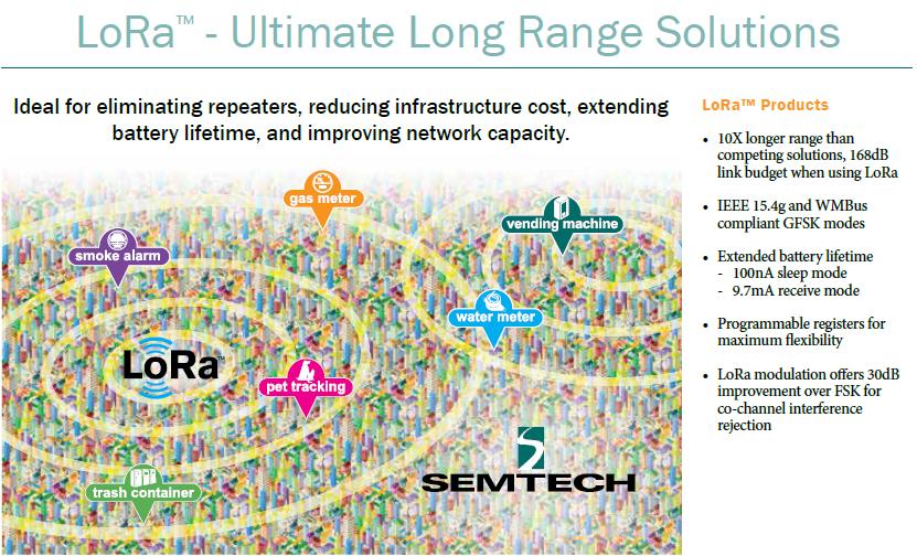 Hodentek: Semtech's Wireless IoT Product