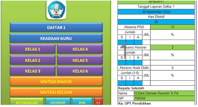 Download Aplikasi Daftar Satu SD/MI Terbaru.- Lembar Kerja Guru