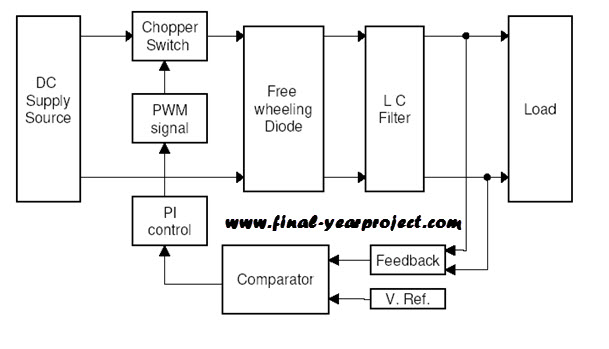 Buck Converter Electronics Project