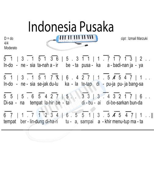 Notasi Angka Indonesia Pusaka : notasi, angka, indonesia, pusaka, Pianika, Indonesia, Pusaka