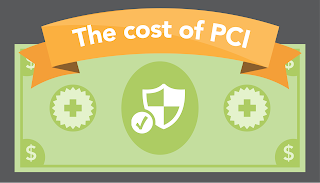 PCI compliance cost