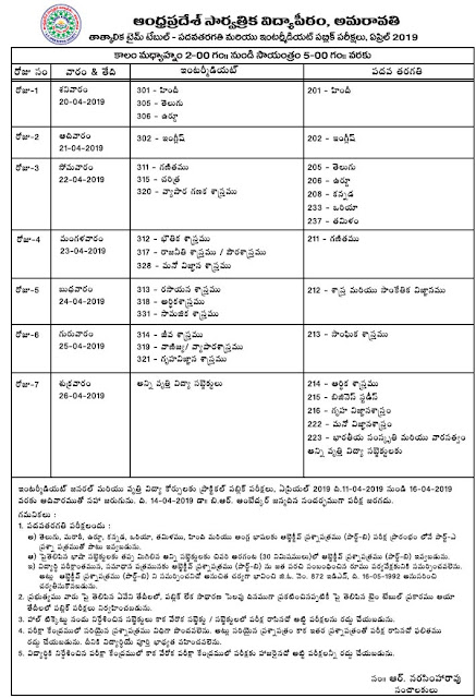 APOSS 10th Class and Intermediate Exam Time Table April 2019