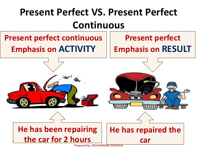 IMPOSSIBLEISNOTHING4U: PRESENT PERFECT SIMPLE AND CONTINUOUS