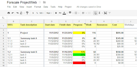 g suite developers blog managing projects with gantt