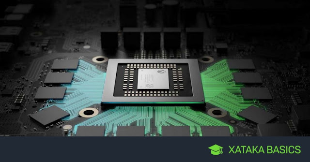 What are teraflops and what exactly do they measure