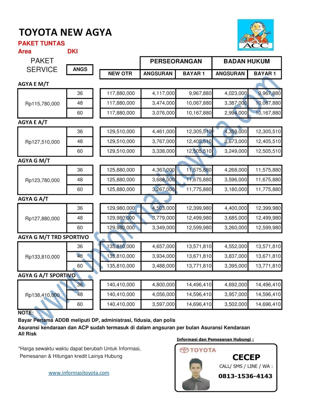 tabel angsuran dp toyota agya paket dp murah 10 juta di toyota