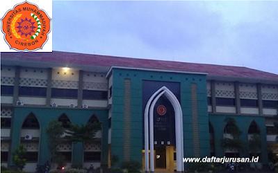 Daftar Fakultas dan Program Studi UMC Universitas Muhammadiyah Cirebon