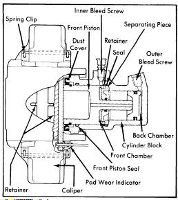 repair-manuals: Lancia 1967-77 Models Brake Repair Guide