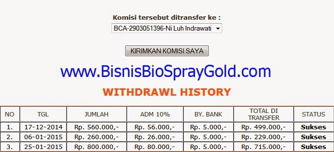 Bukti Penghasilan dan Reward MSI Bio Spray Gold