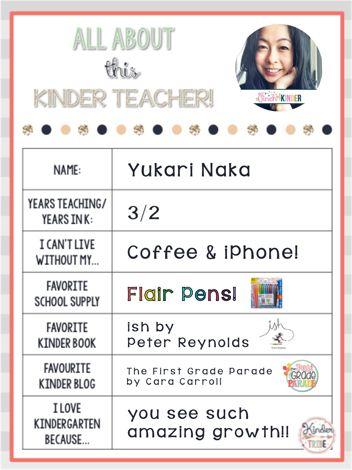 All About This Kinder Teacher Linky Party Kinder Tribe