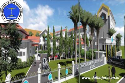 Daftar Fakultas dan Program Studi UDINAYAN Universitas Dayanu Ikhsanuddin