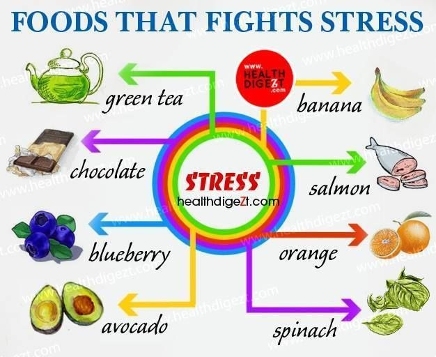 Foods To Avoid When Stressed