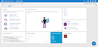 6.Visual Studio Team Services-Dashboard