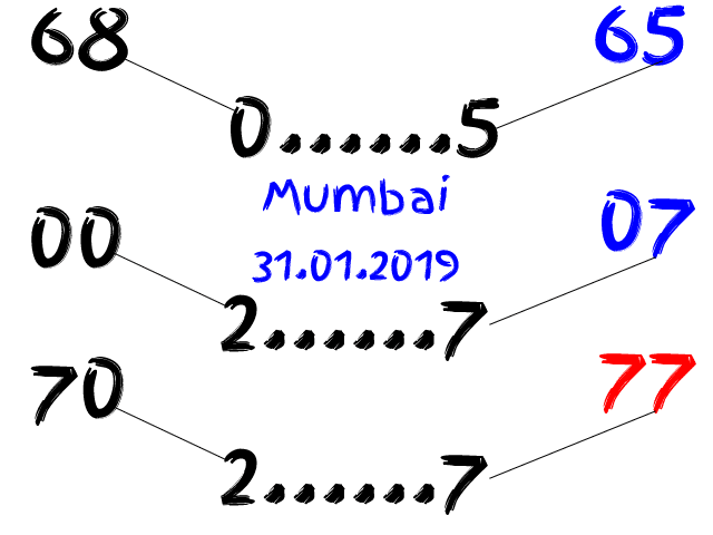 Main Mumbai Panel Chart Open Today || Who is the No.1 Indian lottery Guesser?