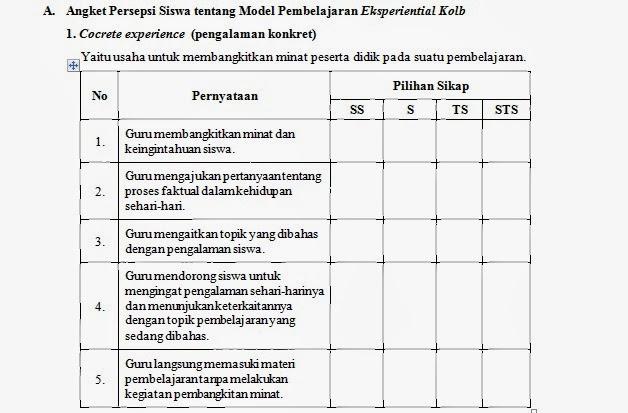 Angket Pra Penlitian Edukasi