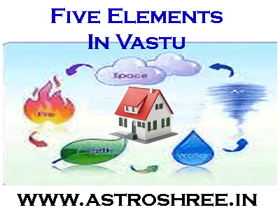 how to balance five elements in vastu