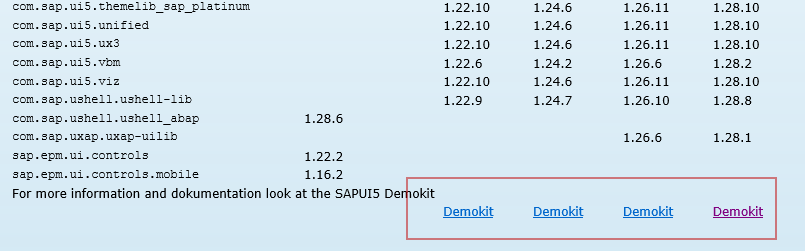 Path for Accessing SAPUI5 Demo kit on ABAP Server | Yf's Notes