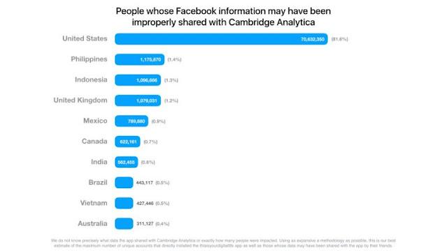 facebook-escandalo-millones-usuarios