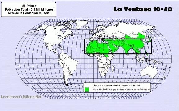 """Ubicación del la """"Ventana 10/40"""""""
