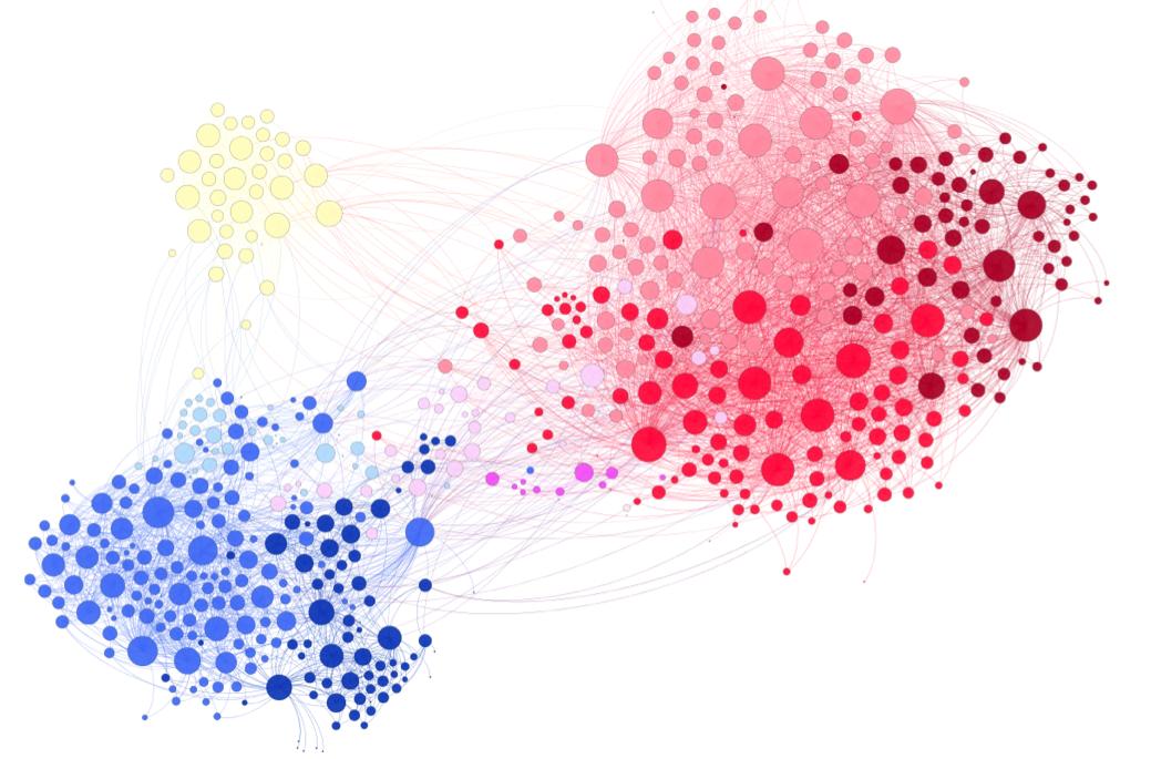 Social Network Analysis Tools & Softwares | TechSpiro