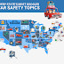 New Study from Patterson Law Group Reveals the Road Safety Topics Each State Googles More Than Any Other State