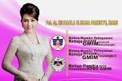 Struktur KPRS GMIM 2018-2022 Pemilihan Amurang-Minsel