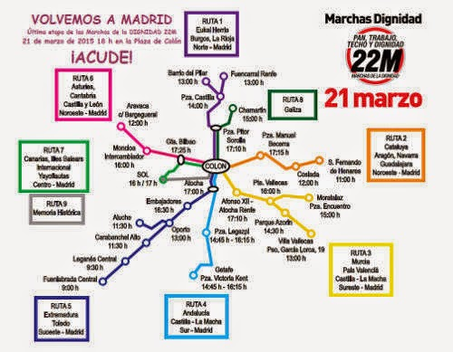 Las marchas de la dignidad vuelven a Madrid: Todas las rutas para el 21M