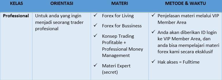 Forex untuk beginner