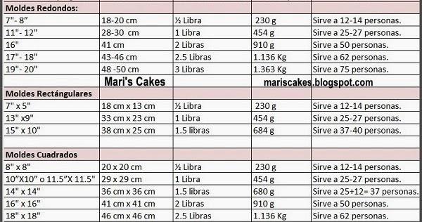 38 kilos convertidos en libras