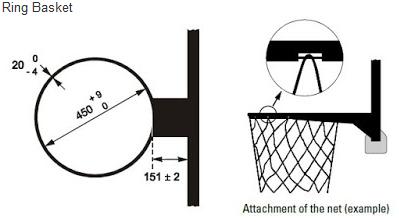 Ukuran Lapangan Basket Dan Tinggi Ring Beserta Gambarnya Zona Pelatih