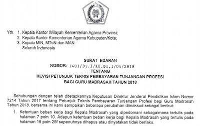 Download Petunjuk Teknis Pembayaran Tunjangan Profesi Bagi Guru Madrasah Tahun 2018